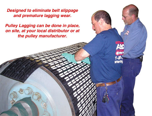 Conveyor Pulley Lagging Services Asgco Manufacturing Inc