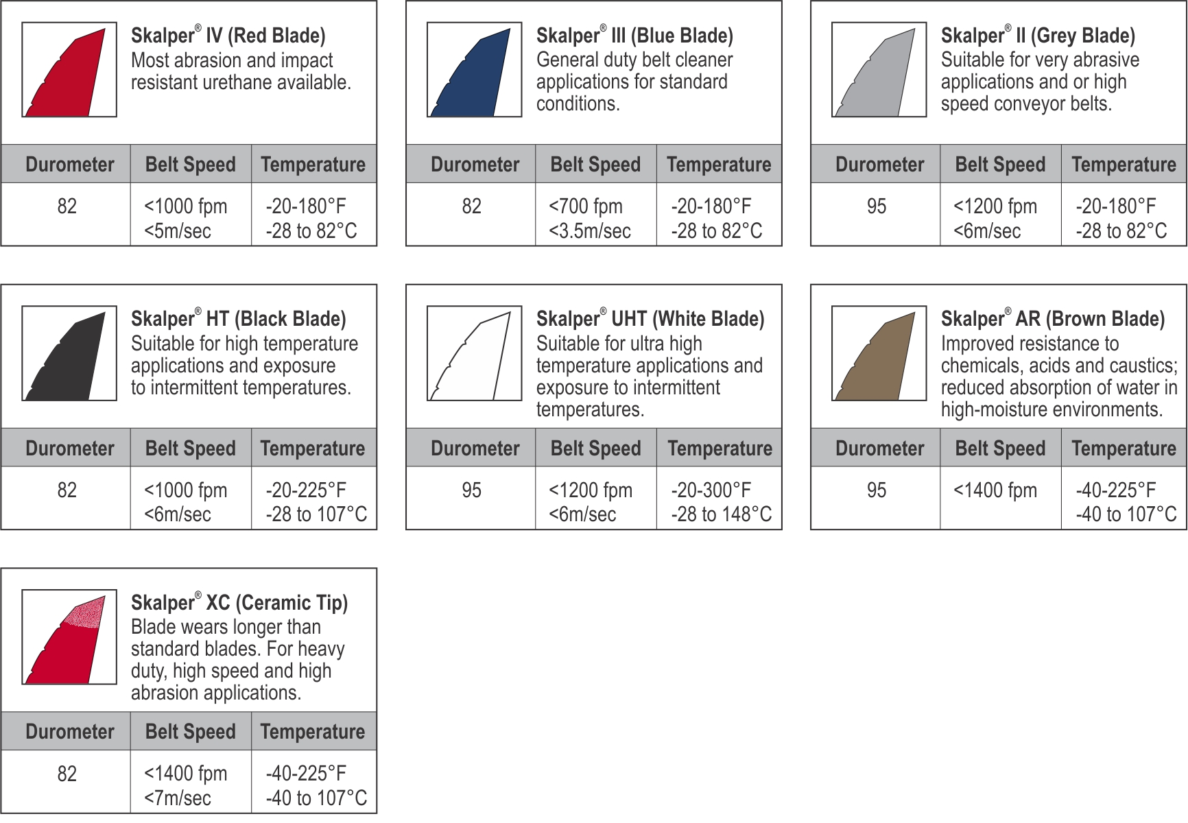 Blade Color Chart_web