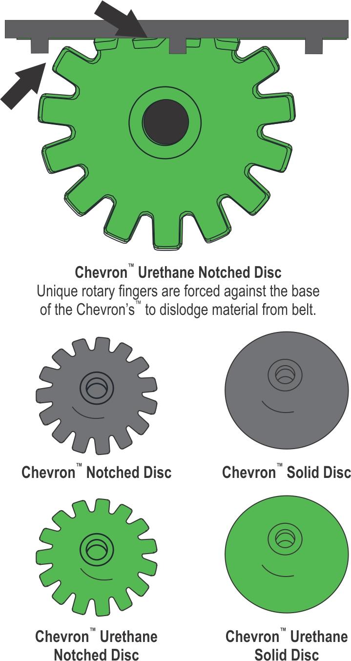 Chevron_disc_web