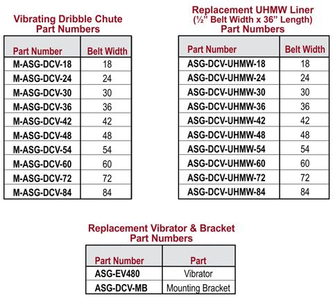 Dribble-Chute-Price-Charts