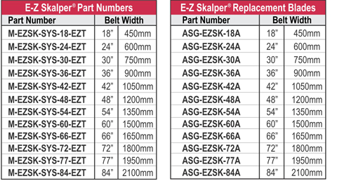 E-Z Skalper Part Numbers