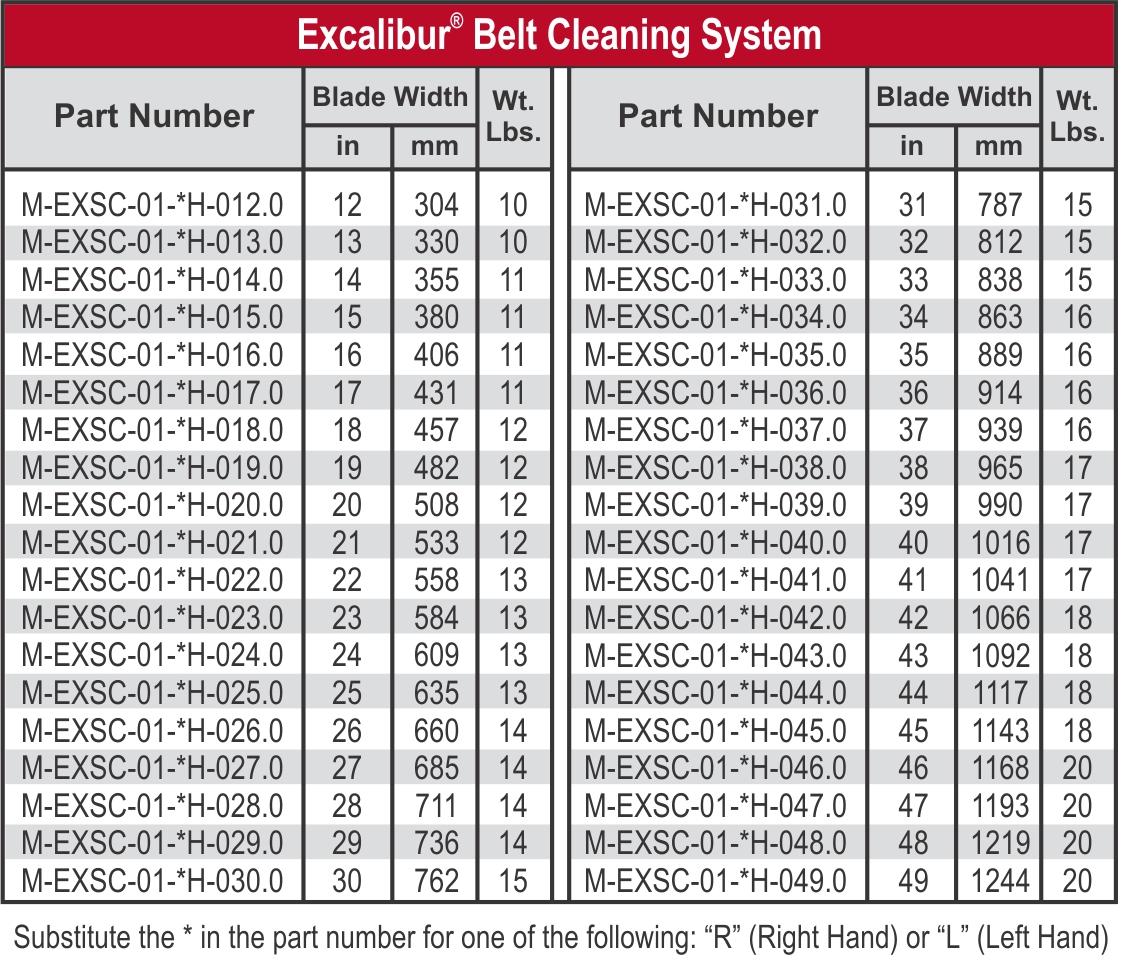 Excalibur 174 Food Grade Conveyor Belt Cleaner