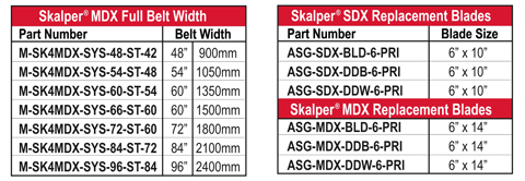 Skalper MDX™ Belt Cleaner Part Numbers