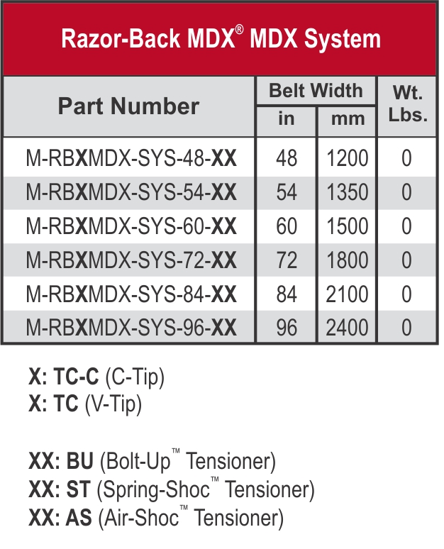 Razor Back MDX_part number chart_web