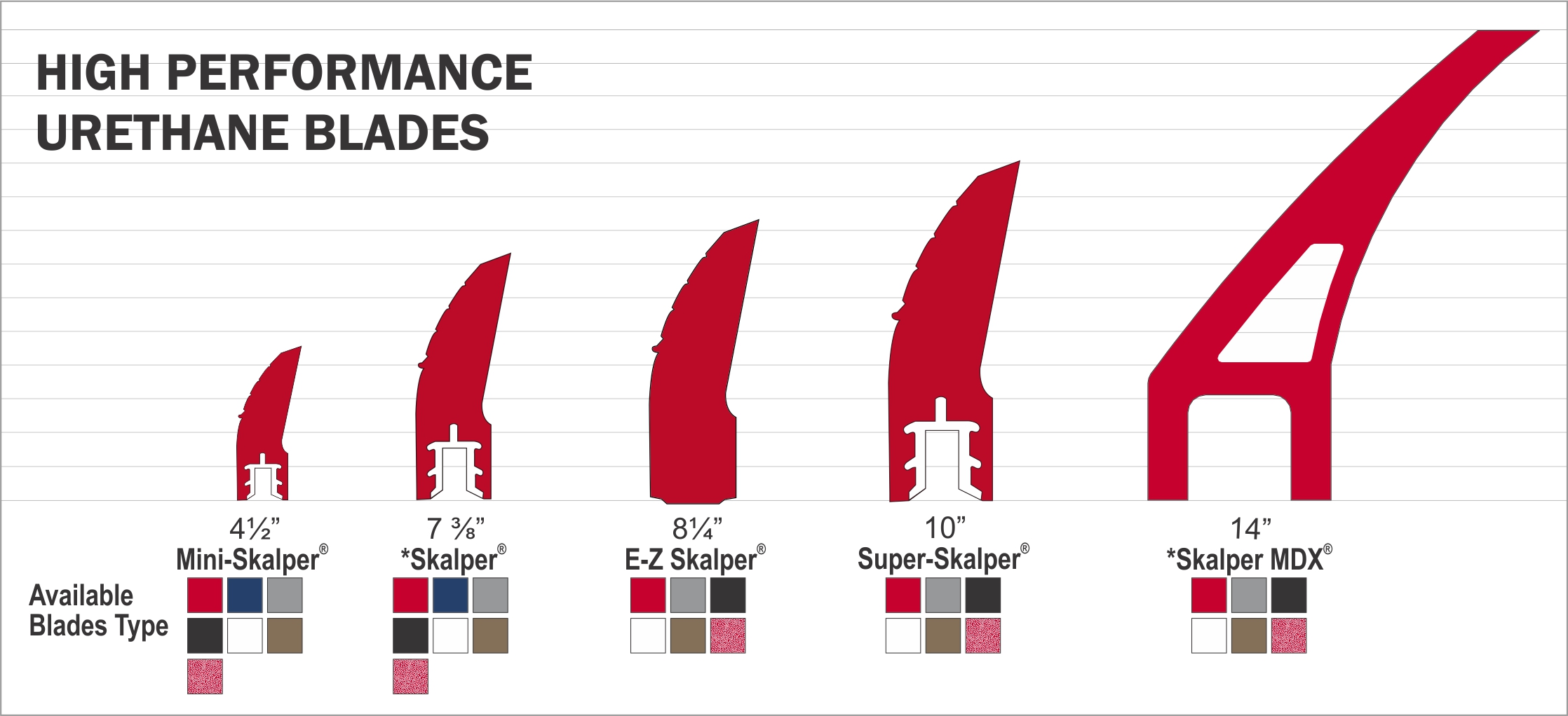 Replacement Blade Chart_web