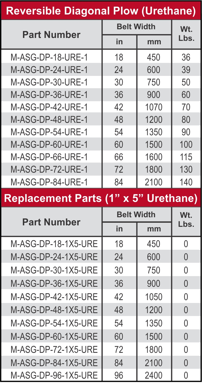 Reversible Diagonal Plow_part number chart Urethane_web