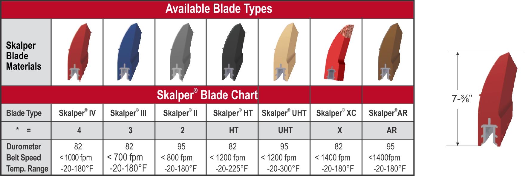 Skalper_Available Blades_web