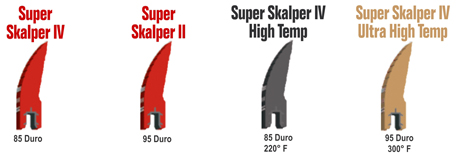 Super-Skalper-Blade Options
