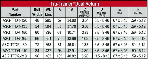 TT-Dual-Return-Chart_2