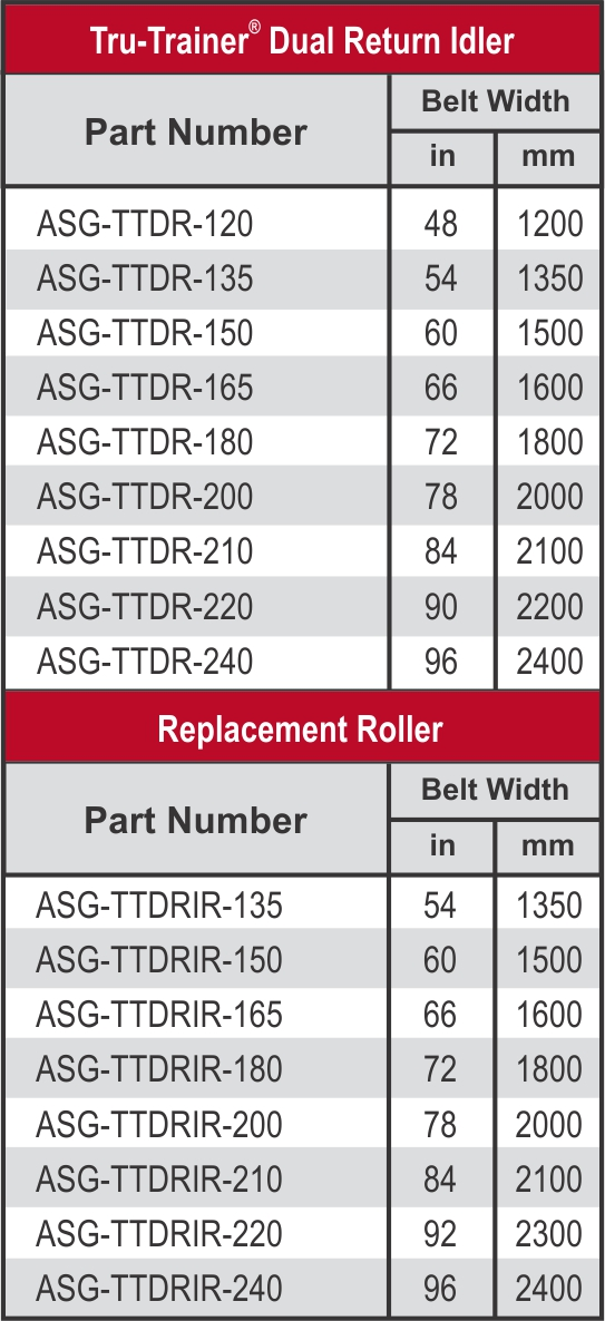 TT Dual Return Idler_part number chart_web