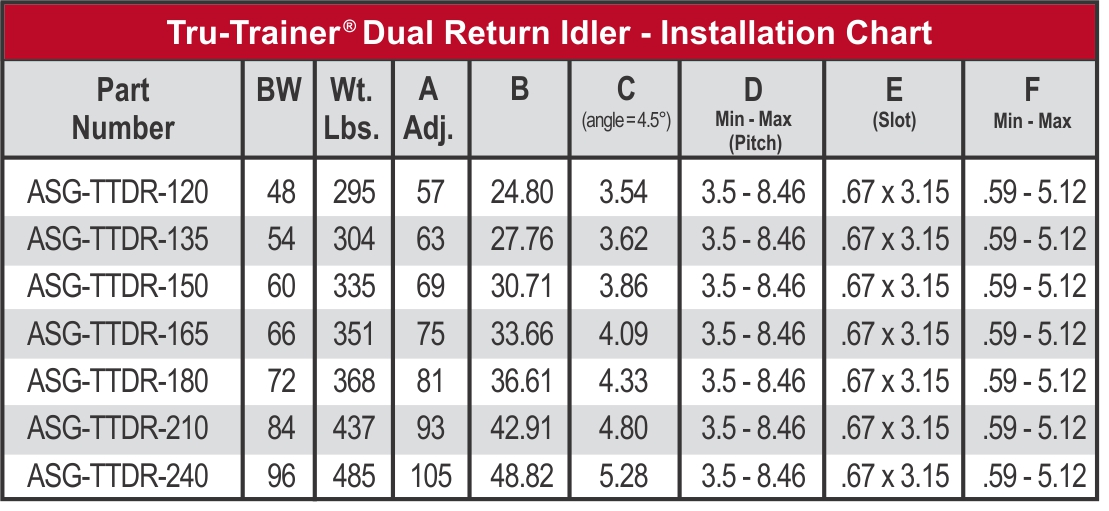 TT Dual Return Idler_roller part number chart_web