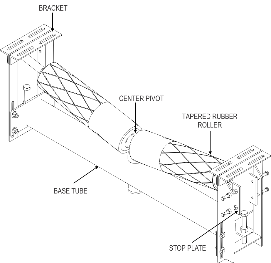 Tru-Trainer Dual V-Return Idler_Diagram