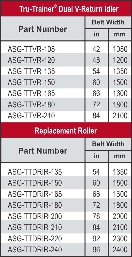 Tru-Trainer Dual V-Return Idler_Partnumber Chart_web