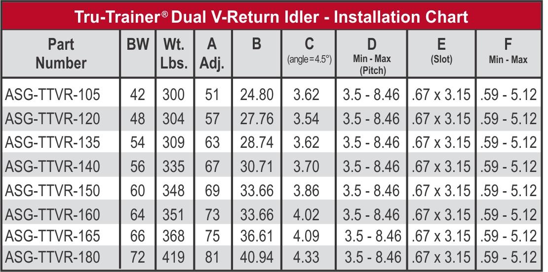 Tru-Trainer Dual V-Return Idler_Partnumber Instal Chart_web