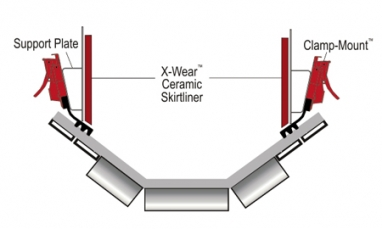 3Roll-SNR-diagram