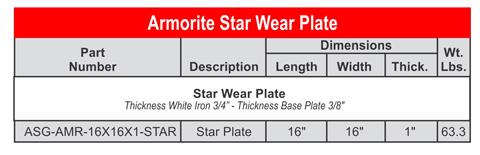 Armorite-Star-Wear-Plate-w_3