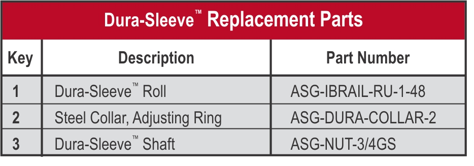 Dura Sleeve_Replacement Part Chart_web