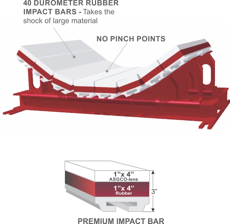 Impact Cradle Bed_Drawing with Premium Impact Bar_web
