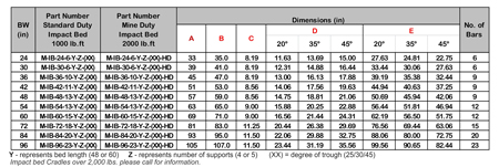 Impact-Cradle-Chart_3