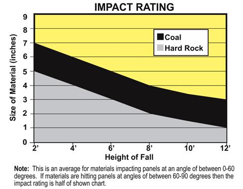 Impact-Rating-Chart-w_2