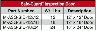 Inspection Doors Chart
