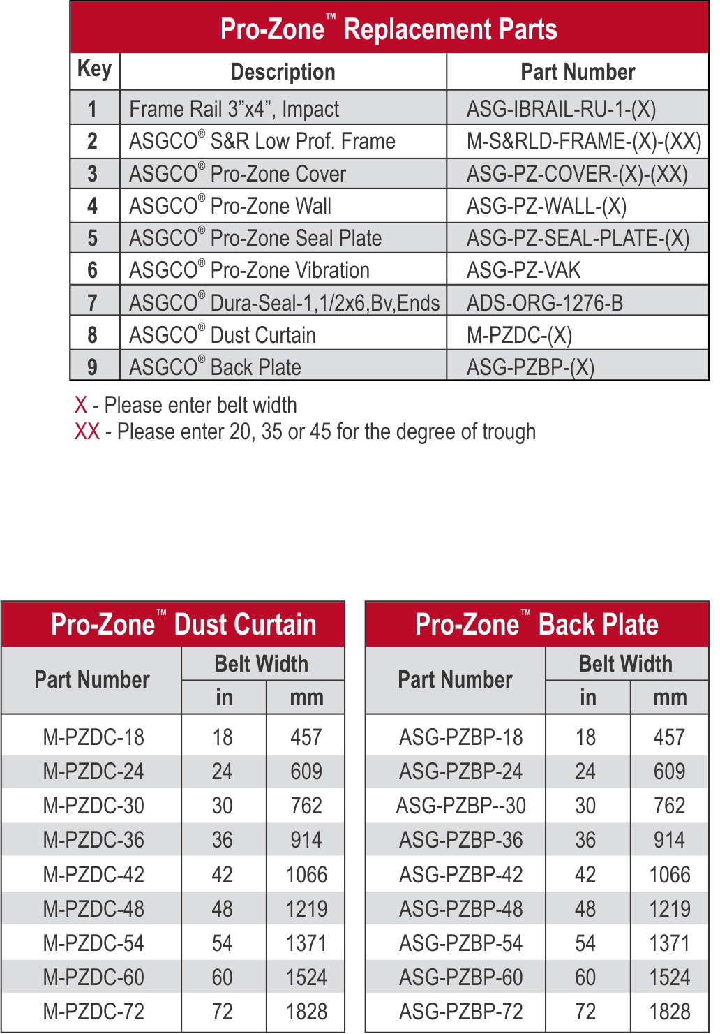Pro-Zone_Part Number Chart 2_web