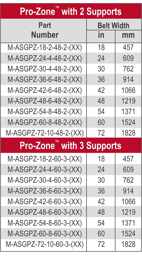 Pro-Zone_Part Number Chart_web