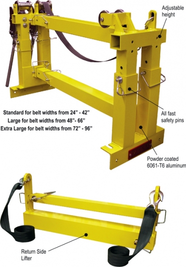 Safe-Guard Belt Lifter Diagrams