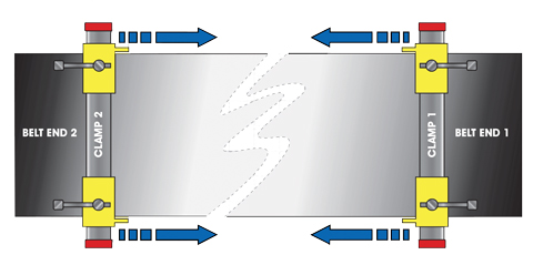 Safe-Guard 1M Diagram