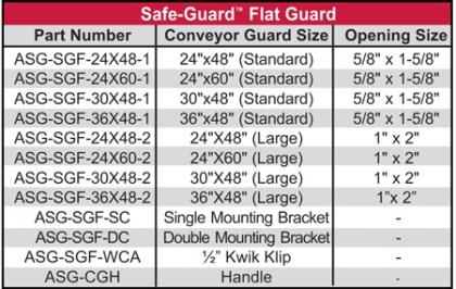 Flat Guard Chart