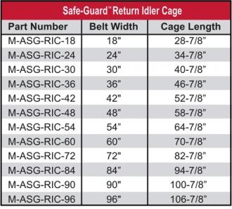 Return Idler Cage Chart