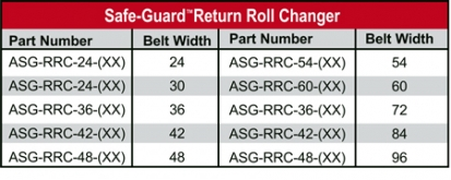 Return Roller Changer Chart