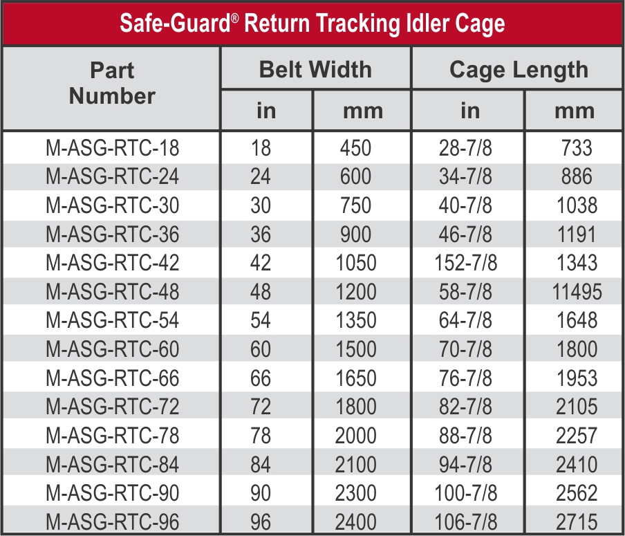 SG_Return Tracking Idler Cage_Chart