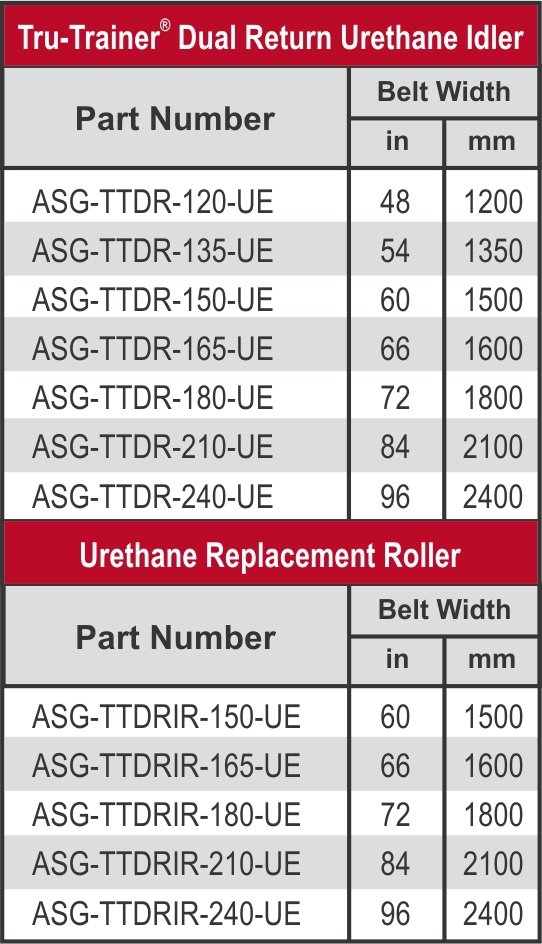 TruTrainer Dual Return Idler_Part number chart_web