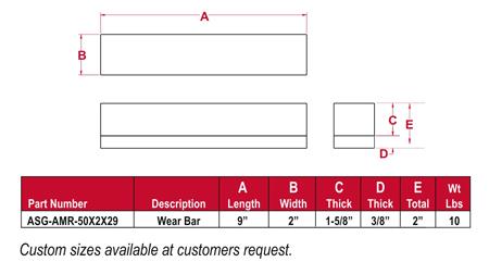 Wear-Bars-Chart