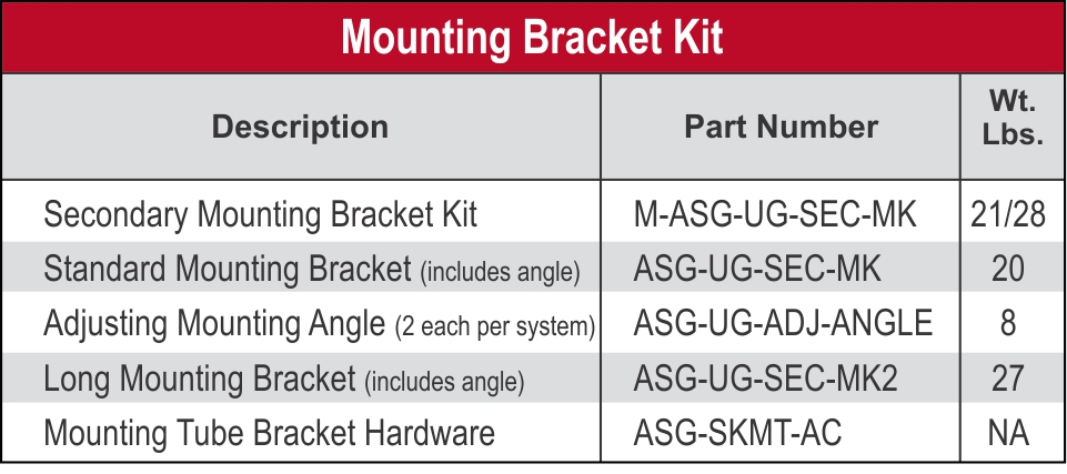 Secondary Mounting Brackets_Part Number Chart