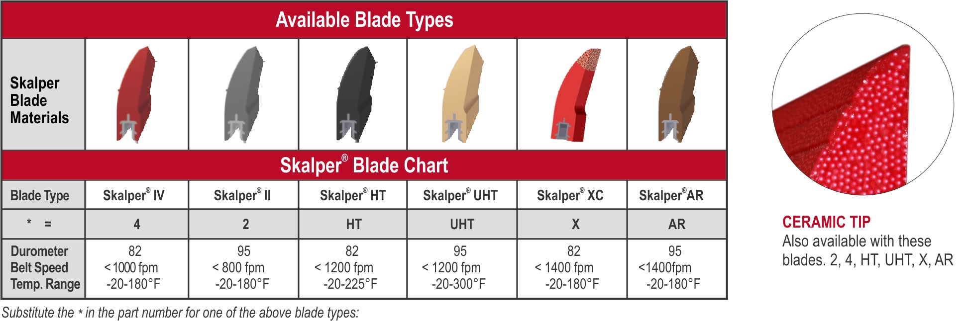 Super Skalper HD_Blade Chart_web