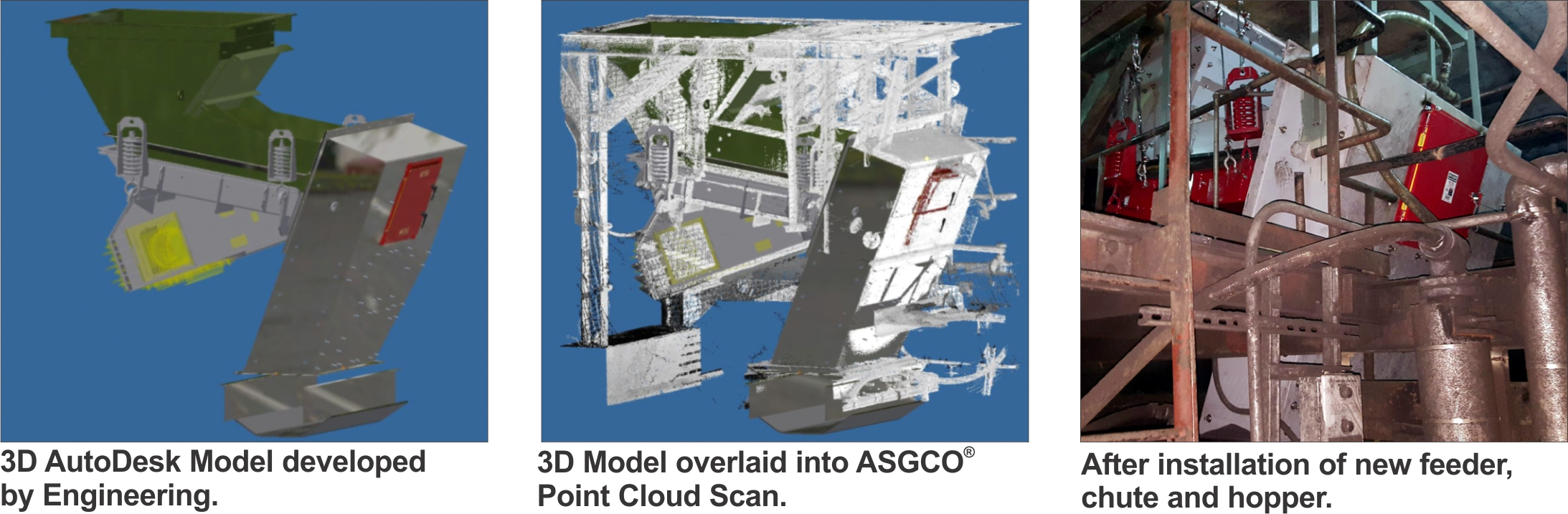 ASGCO® Engineering Design, Point Cloud Scanning Technology