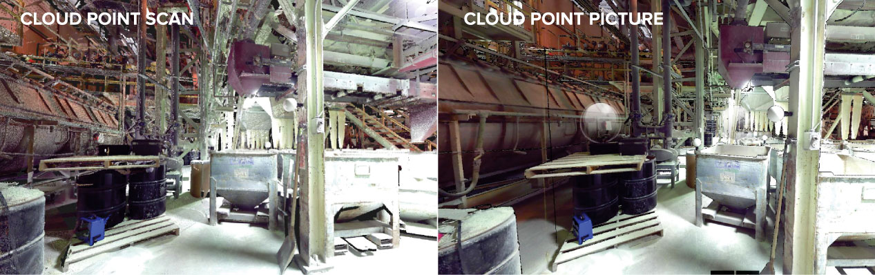 ASGCO Cloud Point Scan and Picture