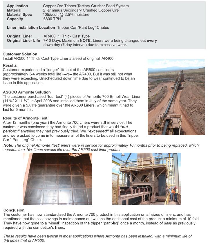 Armorite-Copper-Mine