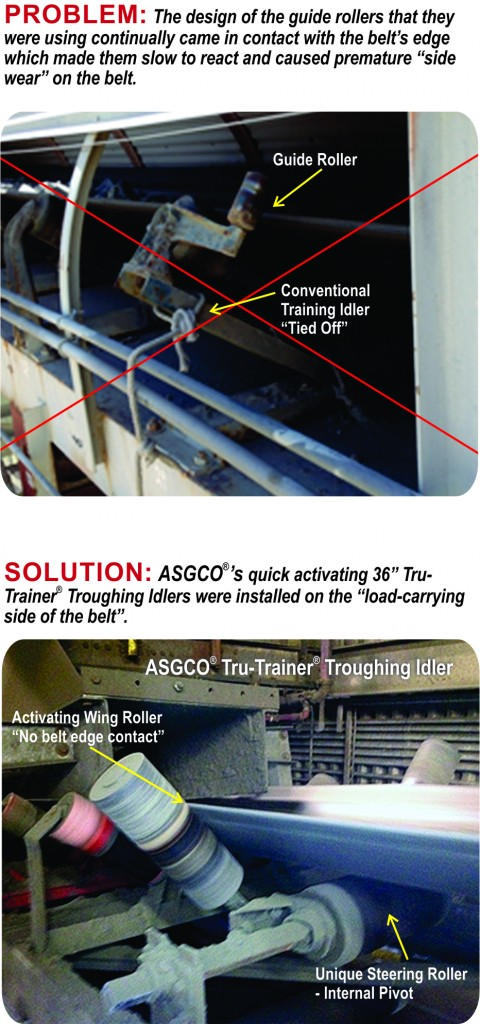 January 2015_Troughing Idler_Solution Image