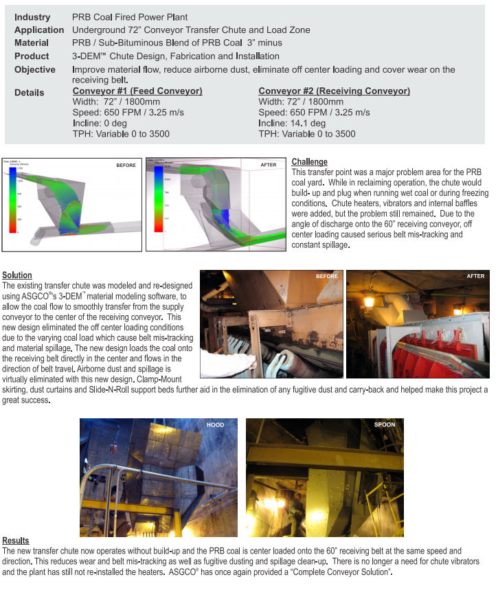 Improving-Conveyor-Belt-Tracking-Reducing-Airborne-Dust-on-PRB-Power-Plant-Redesign