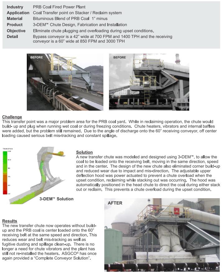 PPL-Bypass-Chute-Case-Study