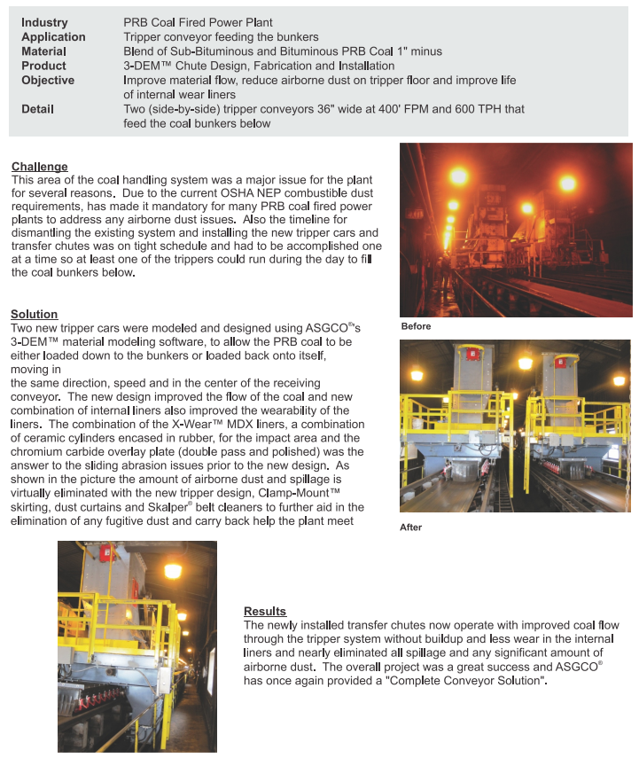 ASGCO-Coal-Fired-Power-Plant-Case-Study